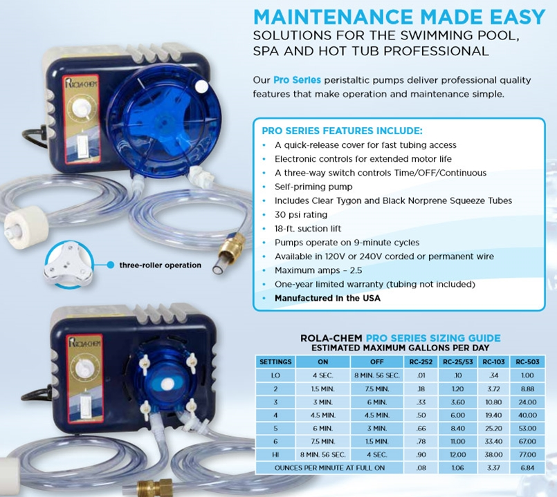 12 GPD 120V Cord Rola-Chem 543700 RC-25//53 Chemical Feed Pump